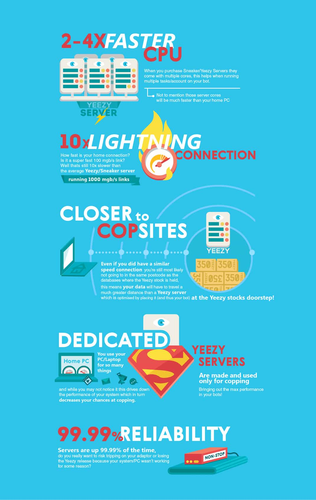 AIO Yeezy Sneaker Server Infographic