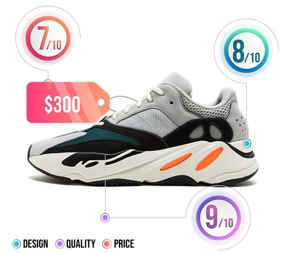 Best Yeezy 700 Waverunner - Men Yeezy Shoes - AIO Bot