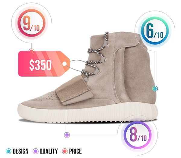 YZY 750 Boots Light Brown - AIO Bot