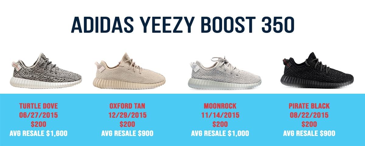 Adidas Yeezy Sneakers 350 - AIO Bot Blog
