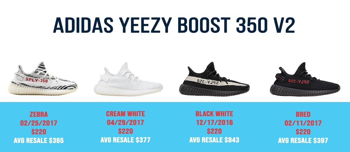 Adidas Yeezy Sneakers 350 V2 - AIO Bot Blog