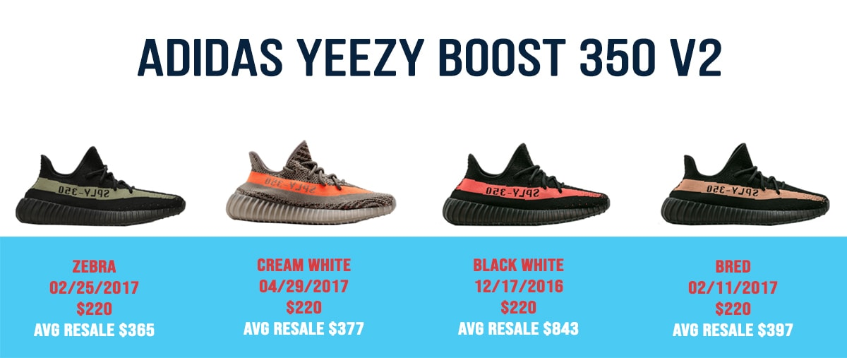 Adidas Yeezy Sneakers 350 V2 - Part 2 - AIO Bot Blog