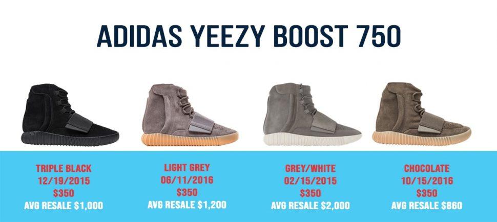 Adidas Yeezy Sneakers 750 - AIO Bot Blog