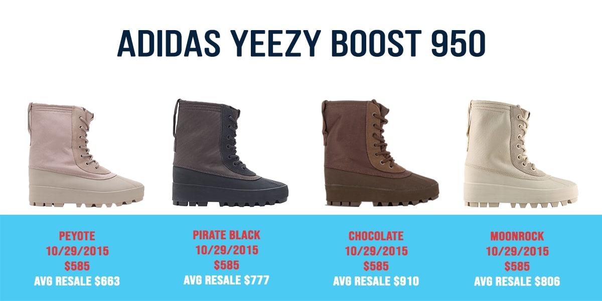Adidas Yeezy Sneakers 950 - AIO Bot Blog