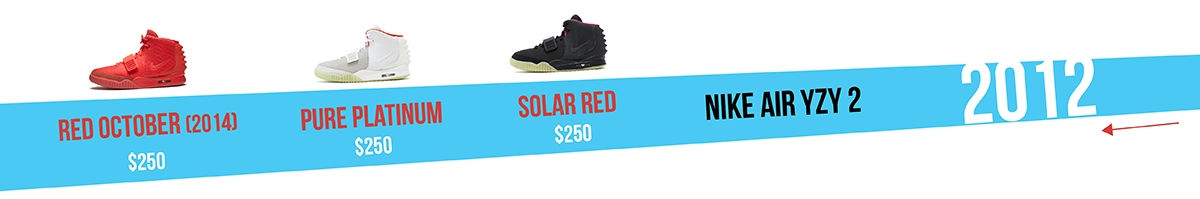 Air Yeezy History (2012) - AIO Bot
