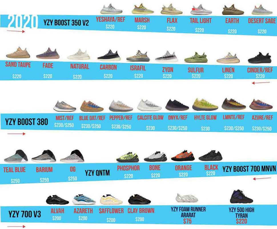 Adidas West (2020) - AIO Bot