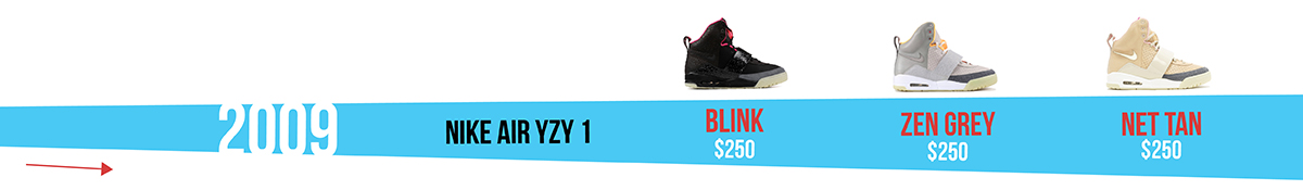 Air Yeezy Sneakers History (2009) - AIO Bot