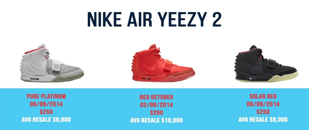 Nike Air Yeezy Sneakers 2 - AIO Bot Blog