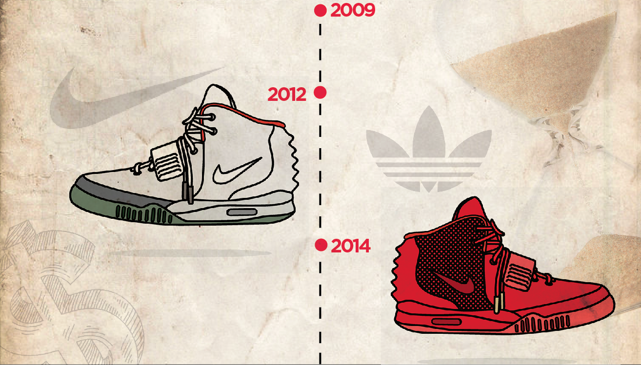 Ultimate Yeezy History Guide – Everything You Ever Wanted to know ... a40d664ec