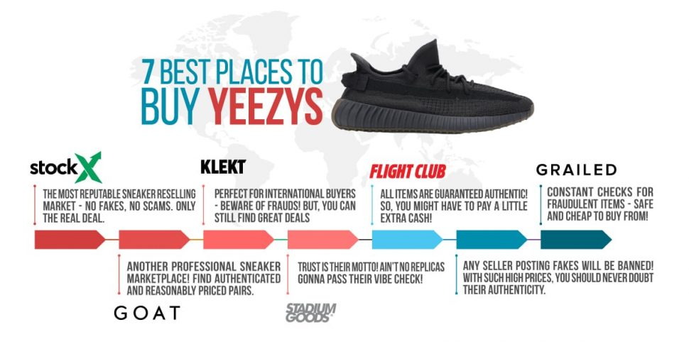 Best Places to Buy Yeezys INFOGRAPHIC - YZY - AIO Bot Blog
