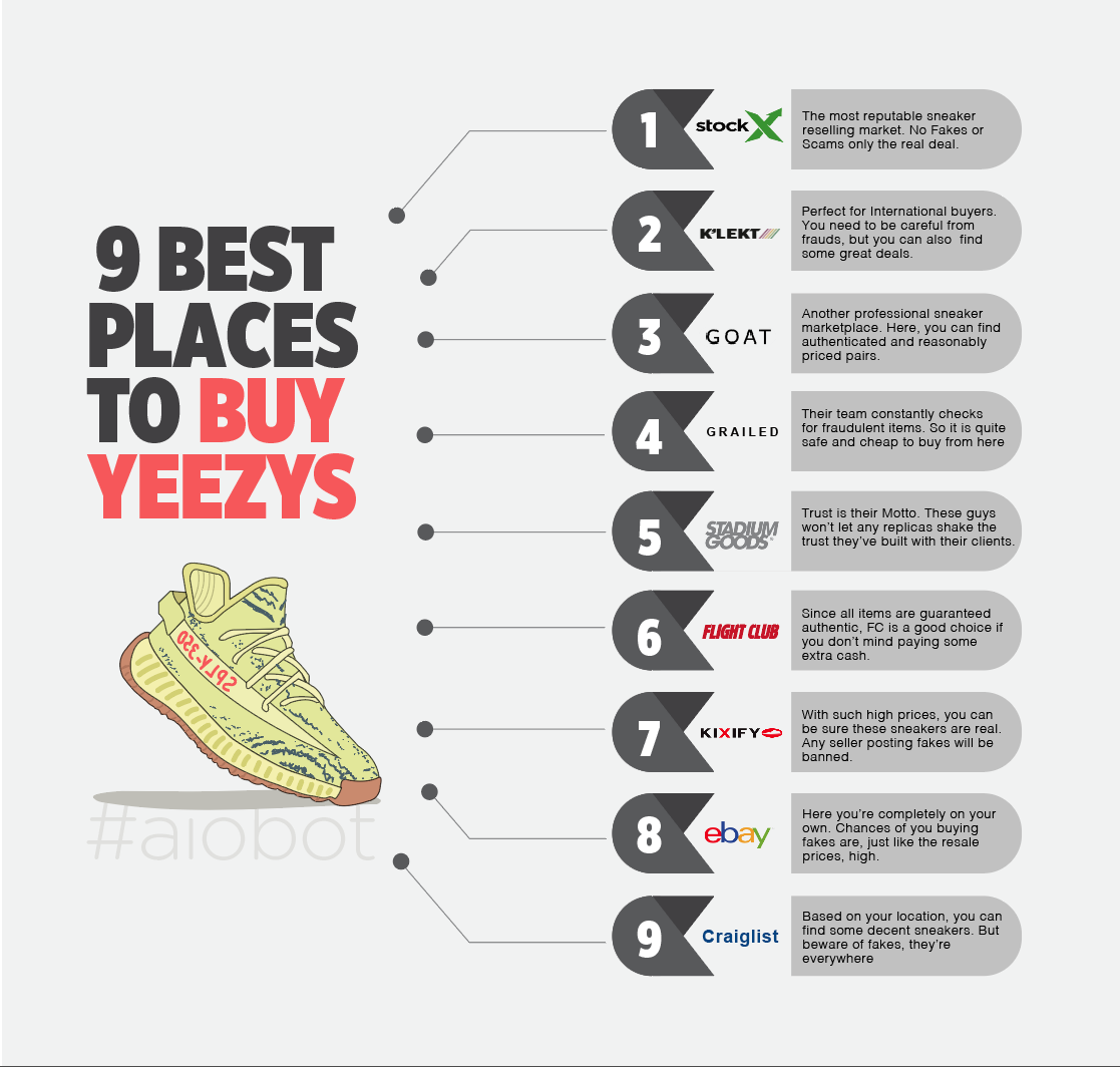 What are the 9 Best Places to Buy Yeezys From? | AIO bot
