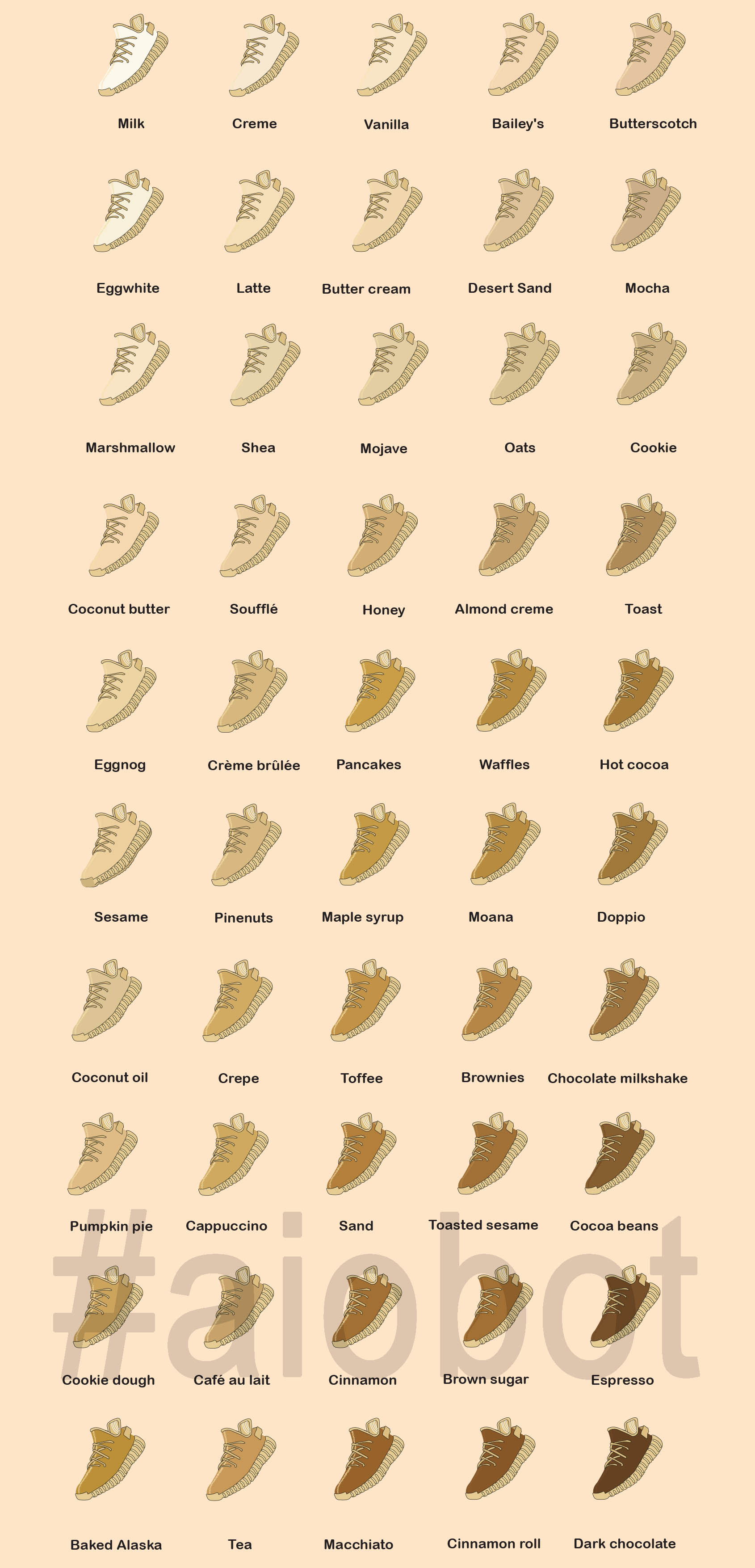 50 shades of the Yeezy Boost 350 V2 Butter
