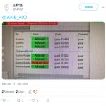 AIO Bot Supreme Success 20