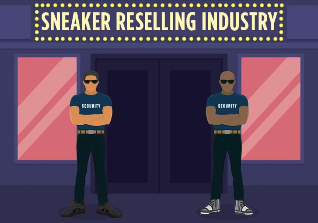 Sneaker Reselling Industry