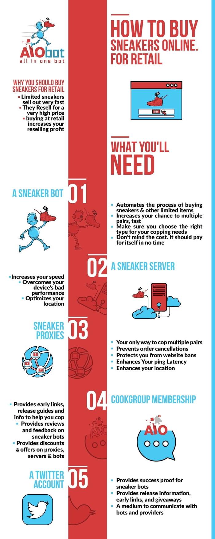 Buy sneakers online Info