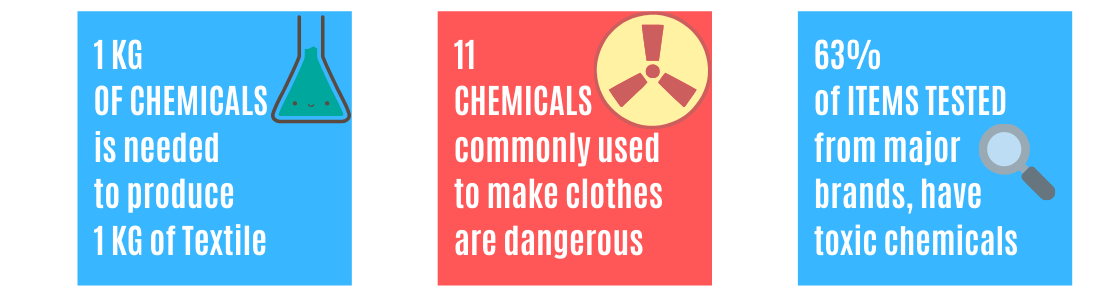 Toxic Chemicals - AIO Bot