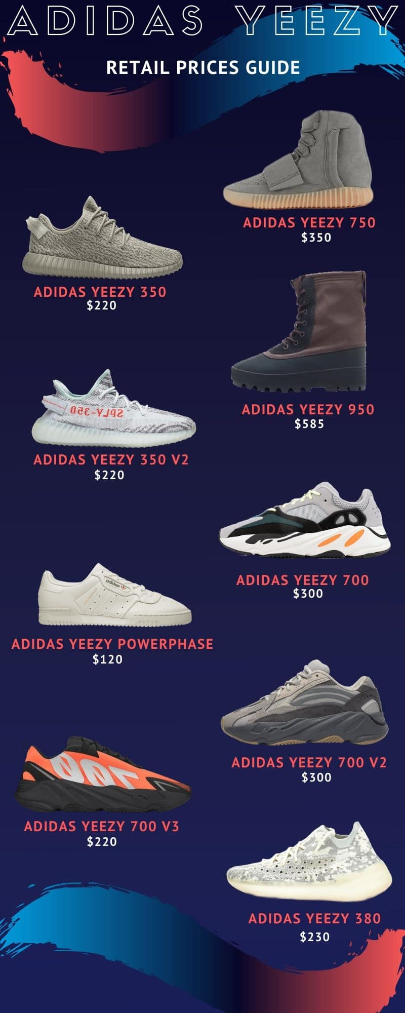 Yeezy sneakers retail price guide