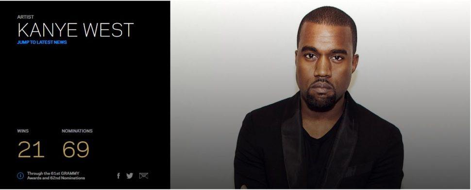 Kanye West Grammy Awards