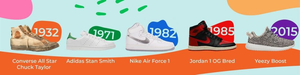 SNEAKERS 101 ICONIC NAMES