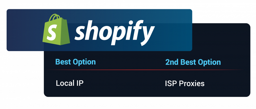 BEST PROXIES SHOPIFY