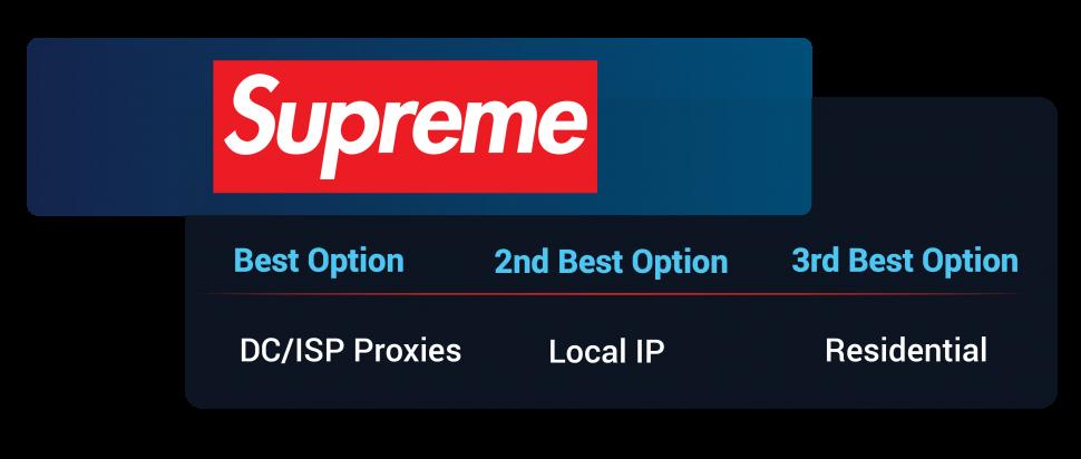 BEST PROXIES SUPREME
