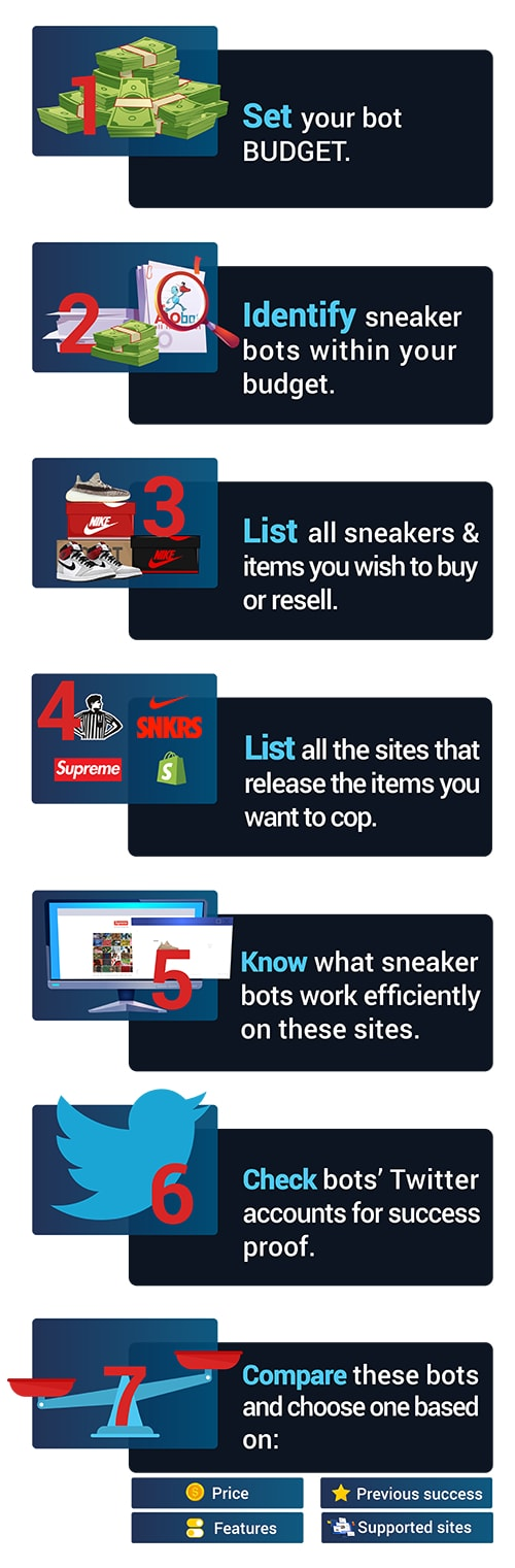 BEST SNEAKER BOT FOR YOU - ESSENTIAL GUIDE