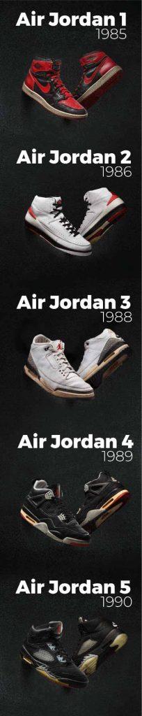 AJ1 to A5 - Every Model of Air_Jordan - AIO Bot