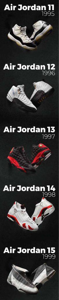 AJ11 to AJ15 - Every Model of Air_Jordan - AIO Bot