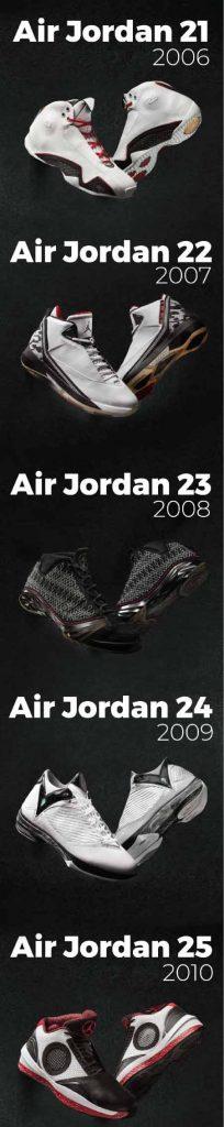 AJ21 to AJ25 - Every Model of Air_Jordan - AIO Bot