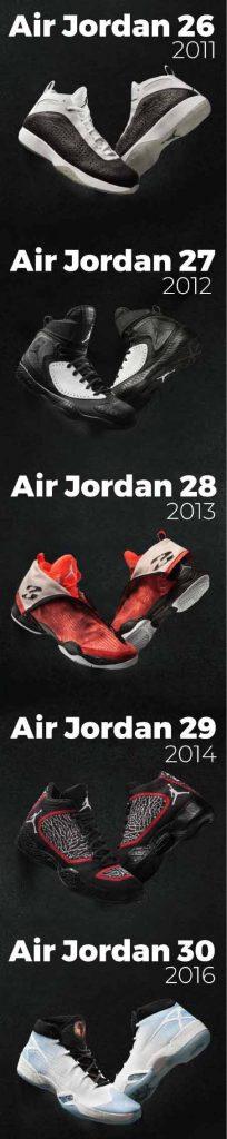AJ26 to AJ30 - Every Model of Air_Jordan - AIO Bot