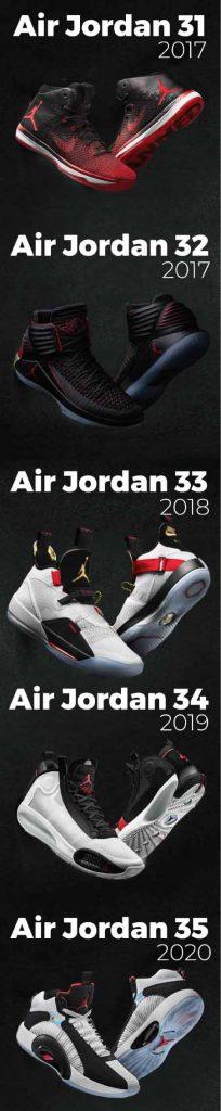 AJ31 to AJ35 - All Air Jordans in Air Jordan History - AIO Bot