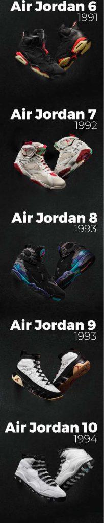 AJ6 to AJ10 - Every Model of Air_Jordan - AIO Bot