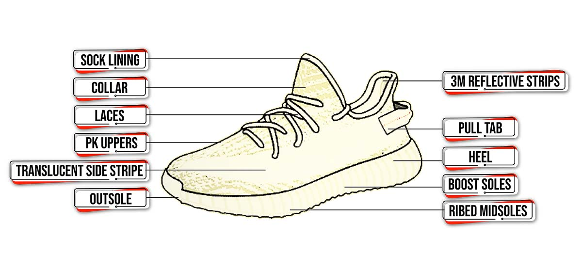 Parts of a Shoe - Yeezy Boost 350 V2 Light - AIO Bot