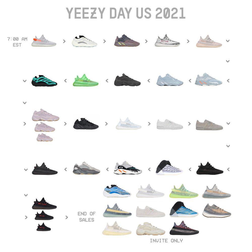 Yeezy_Day - Restock List - 2021 - AIO Bot - yeezymafia.com